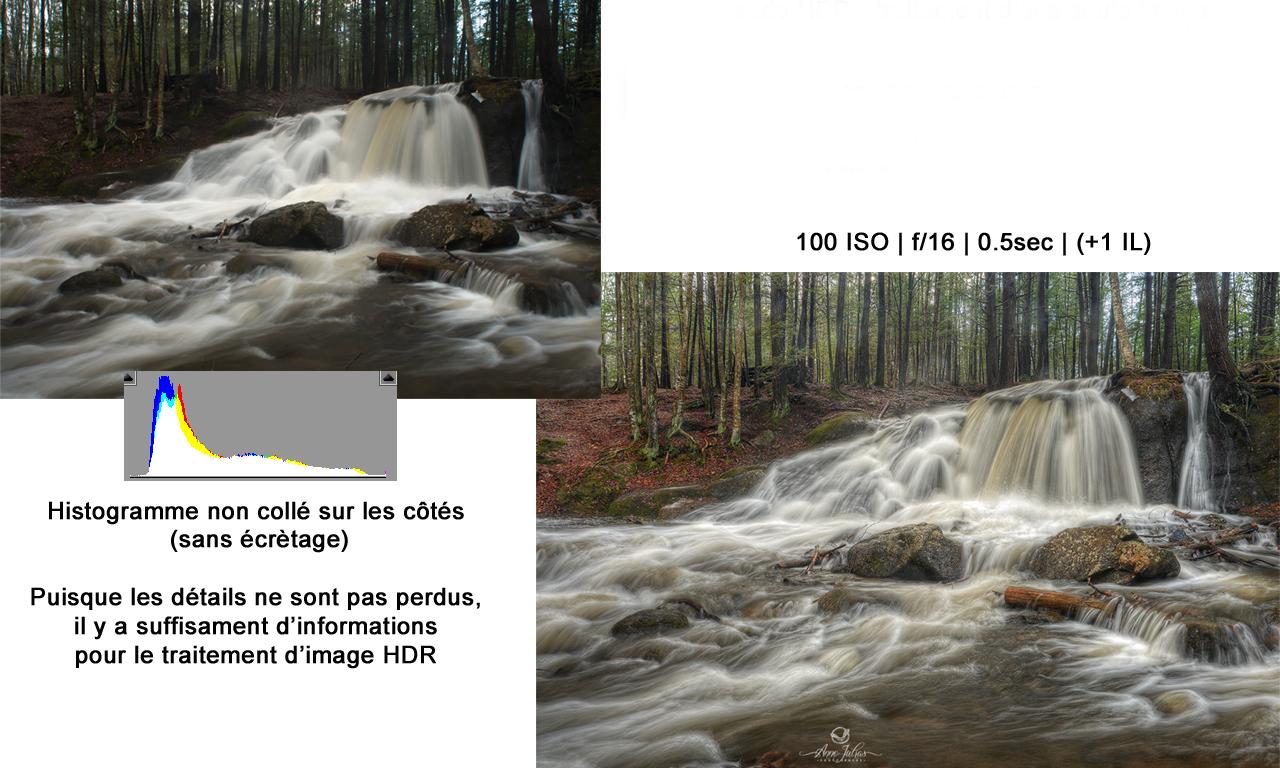 Traitement d'image HDR