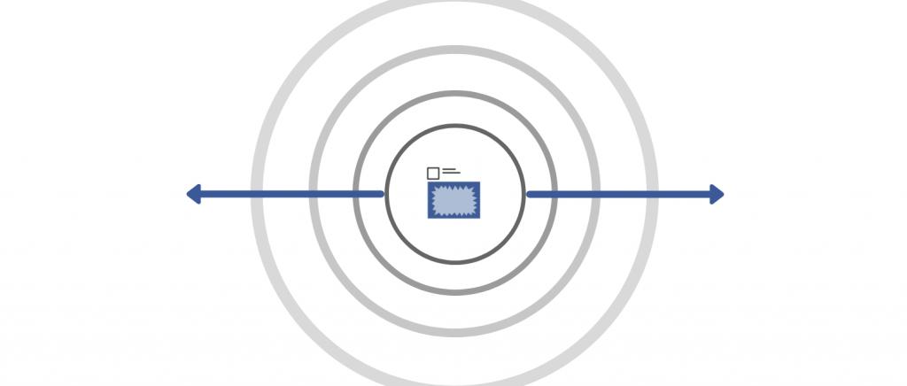 Algorithme Facebook Critere Engagement
