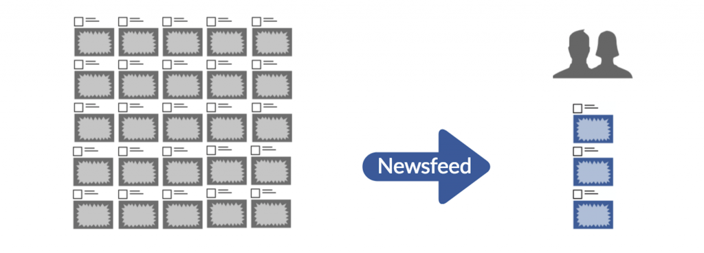 Newsfeed Algorithme Facebook