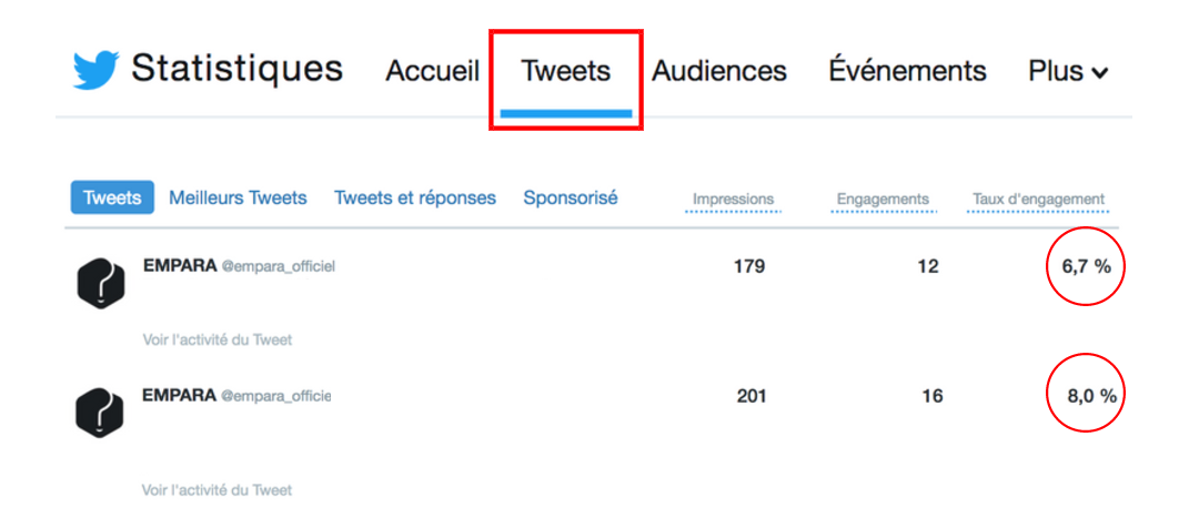 taux_engagement_twitter